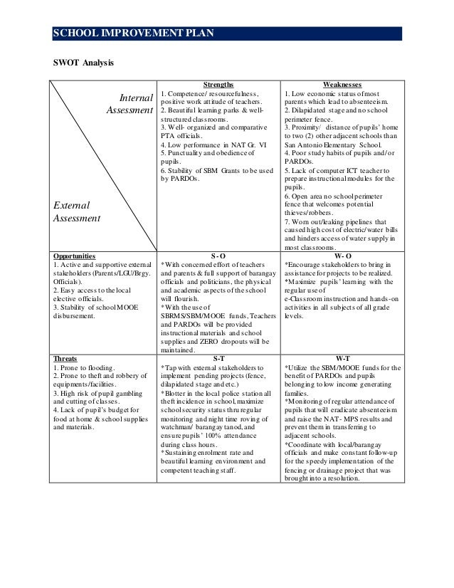 an analysis of the principles of entering the school Free cases from mit sloan's learningedge in early 2009, the mit sloan school of management began distributing entering the us market.