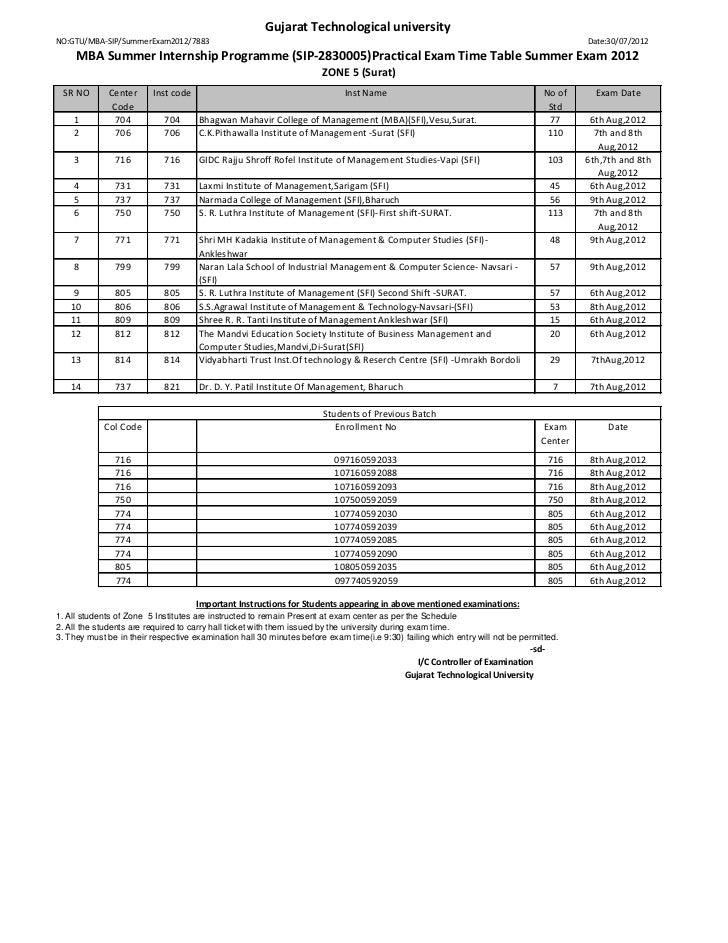 Gujarat Technological universityNO:GTU/MBA-SIP/SummerExam2012/7883                                                        ...