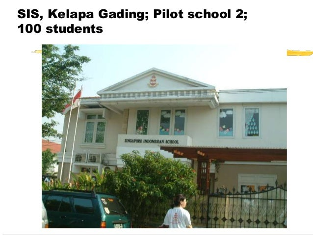 School Indonesia Singapore School(indonesia)