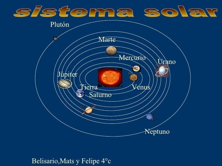Sistema Solar 4ºc