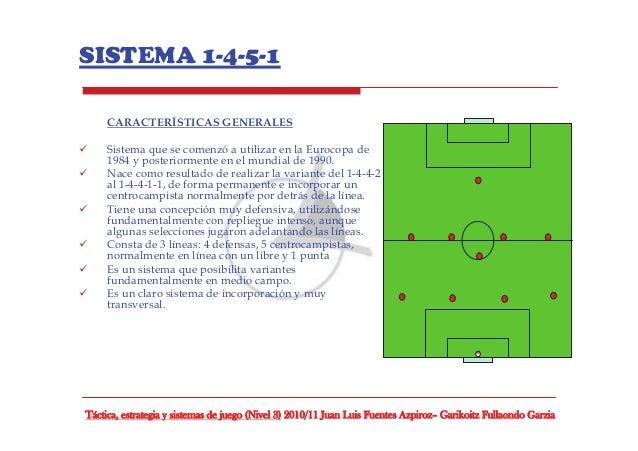 SISTEMA 1-4-5-1  CARACTERÍSTICAS GENERALES  9 Sistema que se comenzó a utilizar en la Eurocopa de  1984 y posteriormente e...