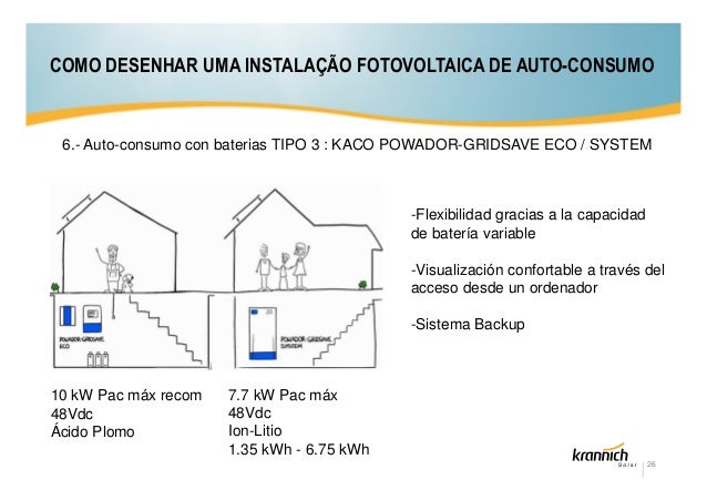 instala o fotovoltaica de autoconsumo exemplo pr tico para portugal. Black Bedroom Furniture Sets. Home Design Ideas
