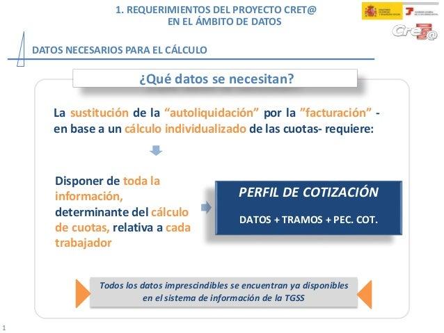 """1 DATOS NECESARIOS PARA EL CÁLCULO La sustitución de la """"autoliquidación"""" por la """"facturación"""" - en base a un cálculo indi..."""