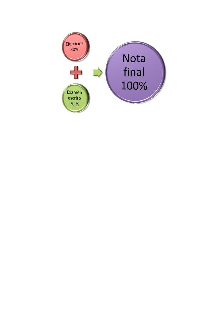EXAMEN ESCRITO                            Penalización                           (-025) o (-050)            Respuesta     ...