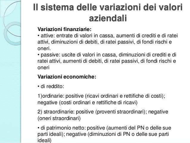 Il sistema delle variazioni dei valori aziendali Variazioni finanziarie: • attive: entrate di valori in cassa, aumenti di ...