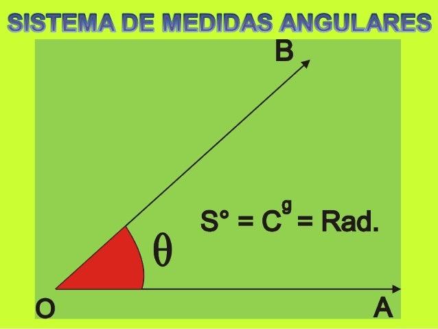 I. Sistema sexagesimal ( S )Su unidad angular es el grado sexagesimal ( 1° ); el cual es laequivalente a la 360 ava parte ...