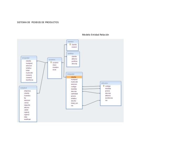 Sistema de _pedidos_de_productos (2)