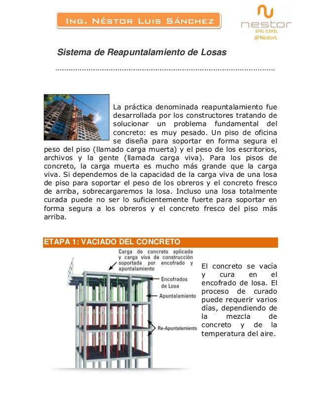 @NestorLIng. Néstor Luis Sánchez/ @neSTRSistema de Reapuntalamiento de LosasLa práctica denominada reapuntalamiento fuedes...