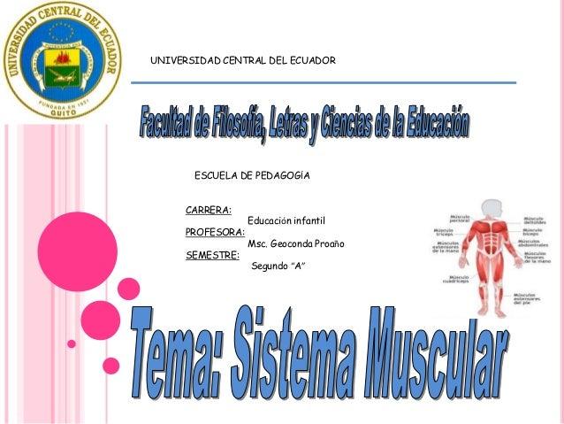 UNIVERSIDAD CENTRAL DEL ECUADOR  ESCUELA DE PEDAGOGÍA CARRERA: PROFESORA: SEMESTRE:  Educación infantil Msc. Geoconda Proa...