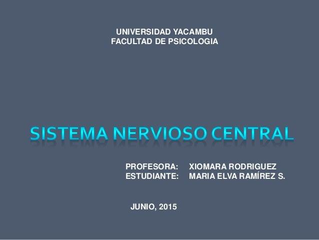 UNIVERSIDAD YACAMBU FACULTAD DE PSICOLOGIA PROFESORA: XIOMARA RODRIGUEZ ESTUDIANTE: MARIA ELVA RAMÍREZ S. JUNIO, 2015