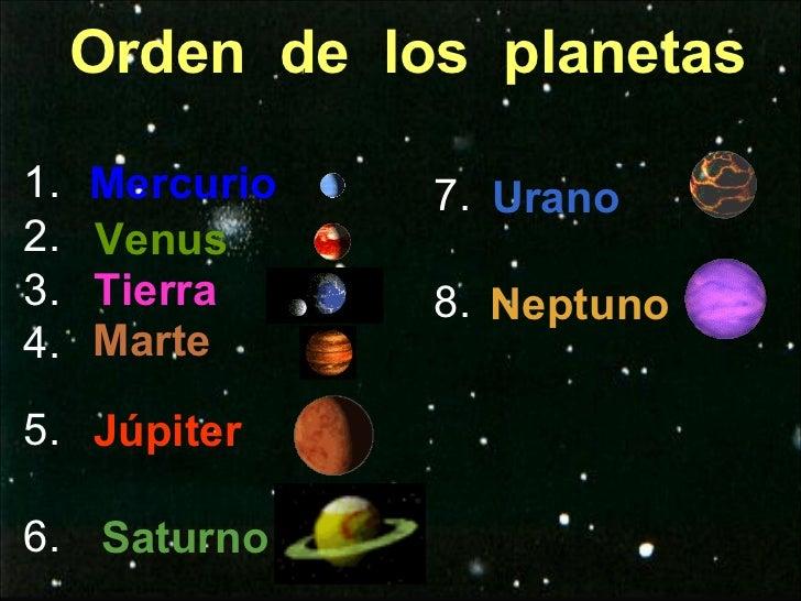 Orden de los planetas - Imagui
