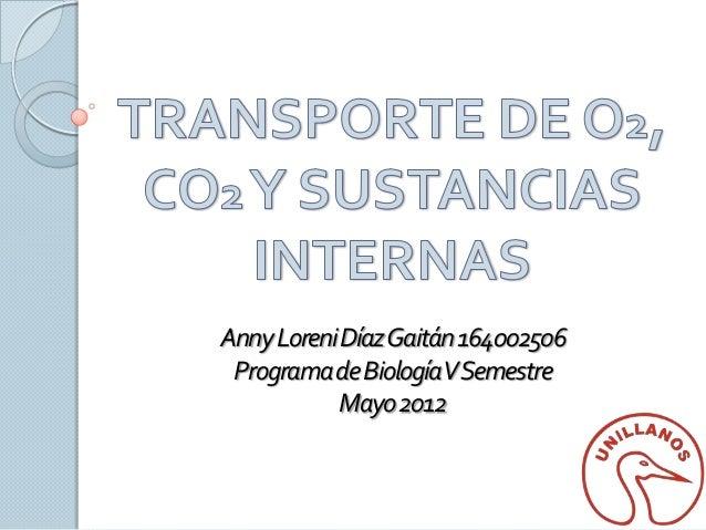 AnnyLoreniDíazGaitán164002506ProgramadeBiologíaVSemestreMayo2012