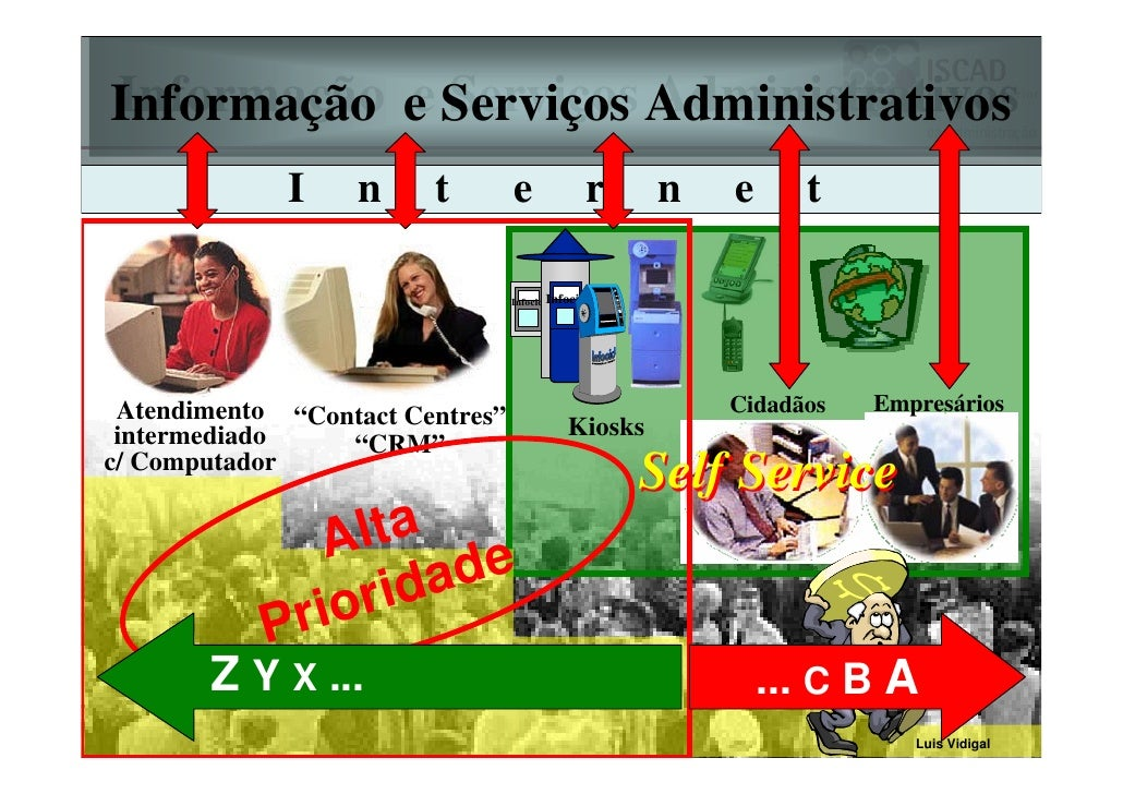 Informação e Serviços Administrativos Informação e Serviços Administrativos                        I         n         t  ...