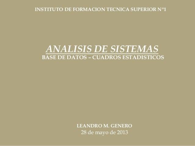 INSTITUTO DE FORMACION TECNICA SUPERIOR Nº1LEANDRO M. GENEROANALISIS DE SISTEMAS28 de mayo de 2013BASE DE DATOS – CUADROS ...