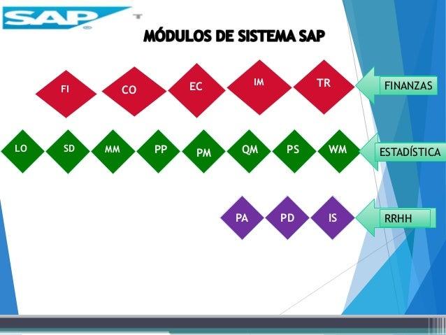 sap systems