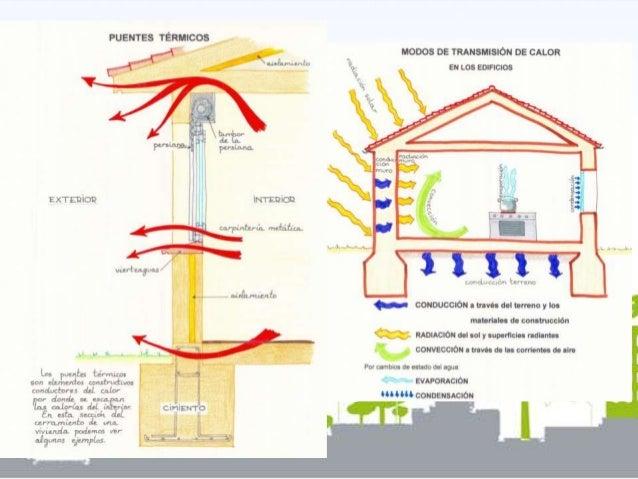 Sistemas bioclimaticos - Arquitectura bioclimatica ejemplos ...