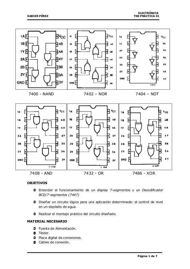 ELECTRÒNICA XABIER PÉREZ T08 PRÀCTICA 01 Página 1 de 7 7400 - NAND 7402 – NOR 7404 – NOT 7408 - AND 7432 - OR 7486 - XOR O...