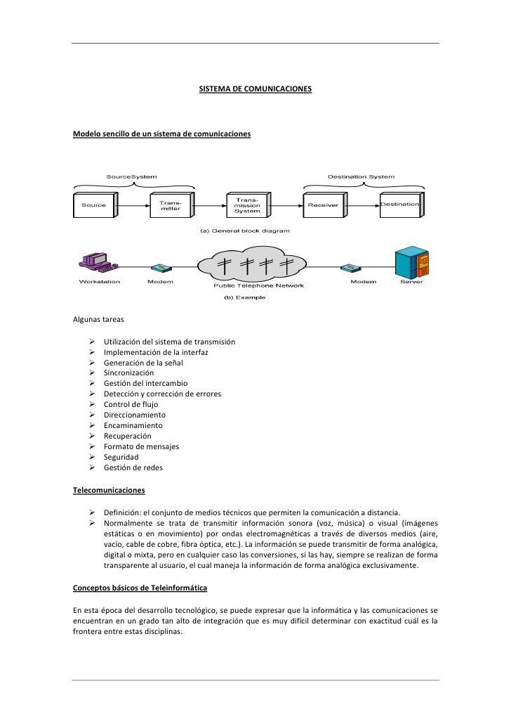 SISTEMA DE COMUNICACIONES     Modelo sencillo de un sistema de comunicaciones     Algunas tareas         Utilización del ...