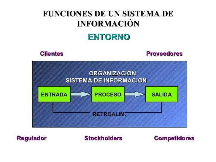 Sistemas de informaci n empresarial for Funcion de salida