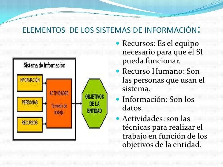 Sistemas de informaci n for Elementos de un vivero