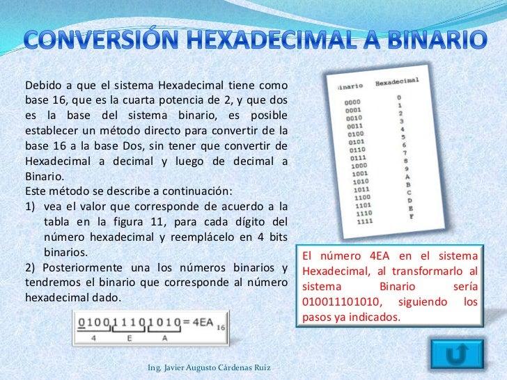 Sistema binario decimal octal y hexadecimal