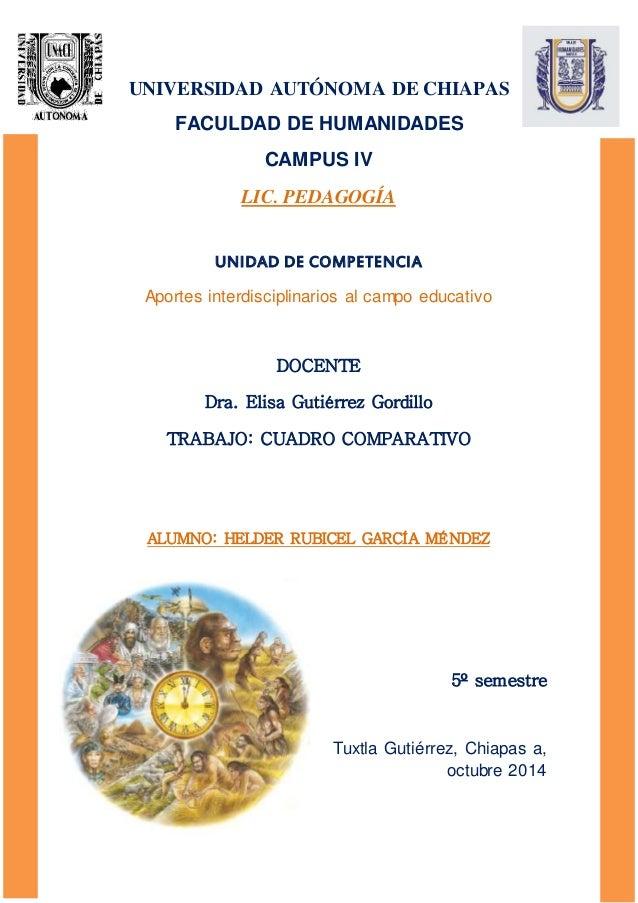 UNIVERSIDAD AUTÓNOMA DE CHIAPAS  FACULDAD DE HUMANIDADES  CAMPUS IV  LIC. PEDAGOGÍA  UNIDAD DE COMPETENCIA  Aportes interd...