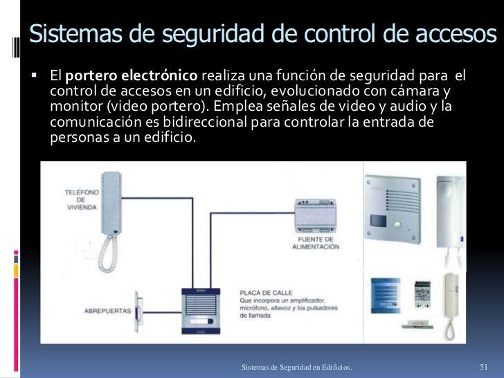 Sistemas de seguridad y alarmas de seguridad powermax - Sistemas de seguridad para casas ...
