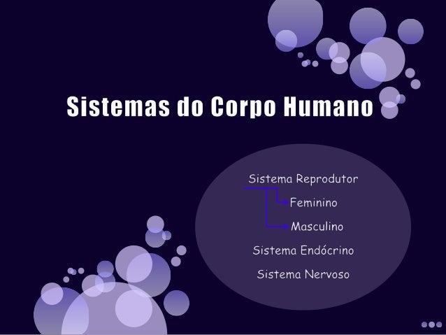Sistemas reprodutor masculino e femenino