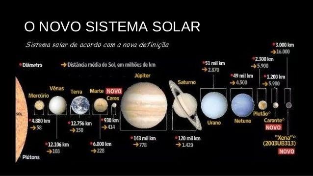 quais s�o os 7 planetas do sistema solar