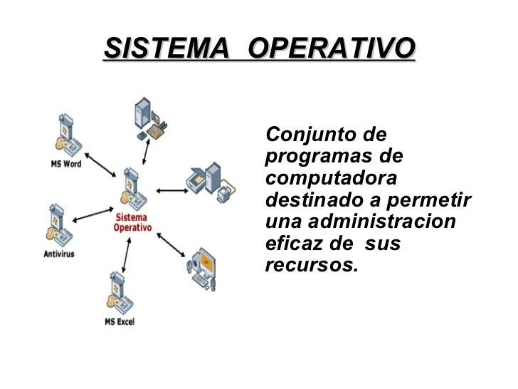 SISTEMA  OPERATIVO <ul><li>Conjunto de programas de computadora destinado a permetir una administracion eficaz de  sus rec...