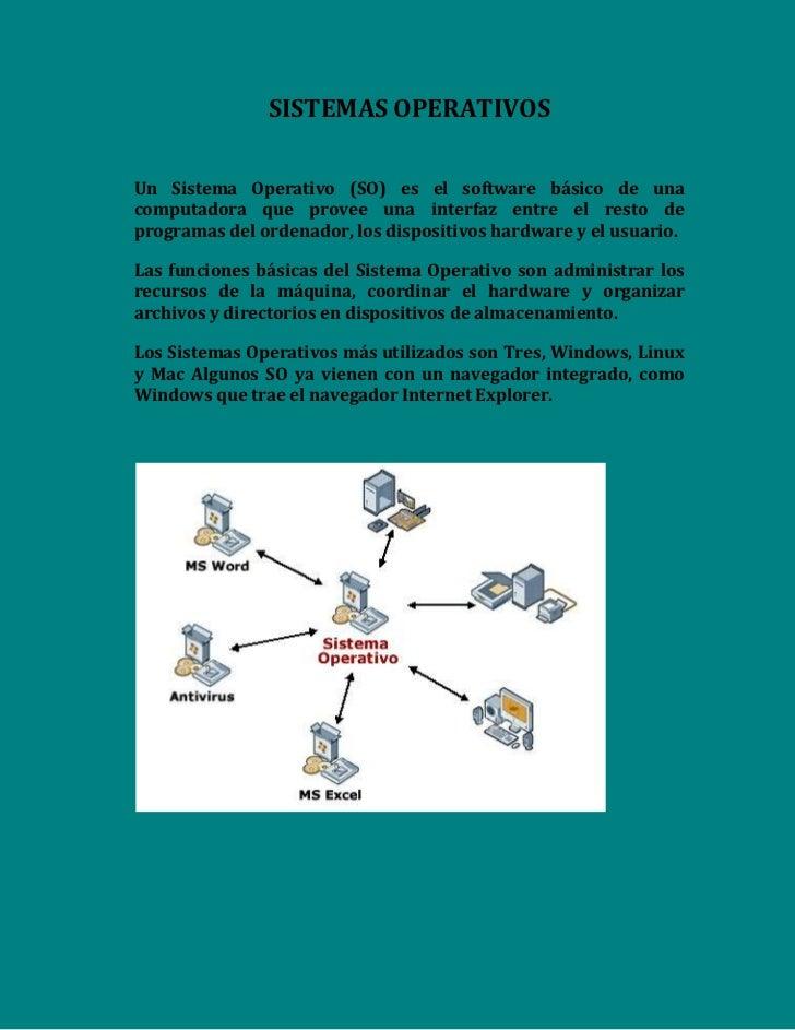 SISTEMAS OPERATIVOS<br />Un Sistema Operativo (SO) es el software básico de una computadora que provee una interfaz entre ...