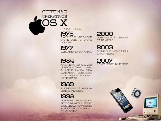 SistemasOS XOperativos1976a apple é fundada porsteve jobs e stevevozniak1977lançamento do appleII1984aproveitando o livrod...