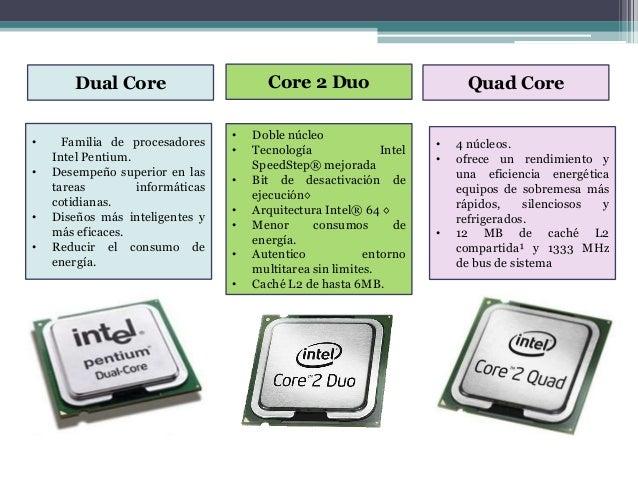 Core Duos Core 2 Duo Dual Core
