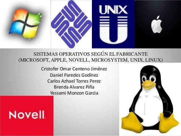 Sistemas operativos según el fabricante (microsoft,