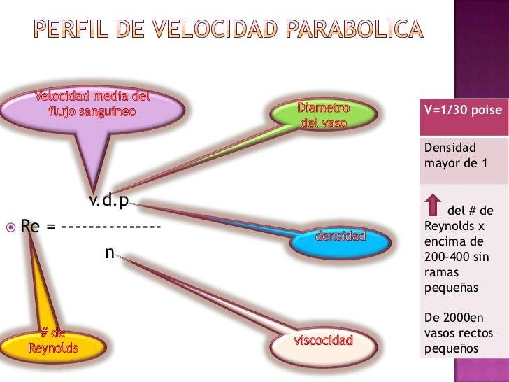 Las pastillas o el ungüento de la várice varicosa