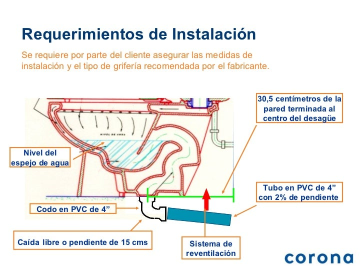 Instalacion de griferia para ba o for Griferia para duchas de bano