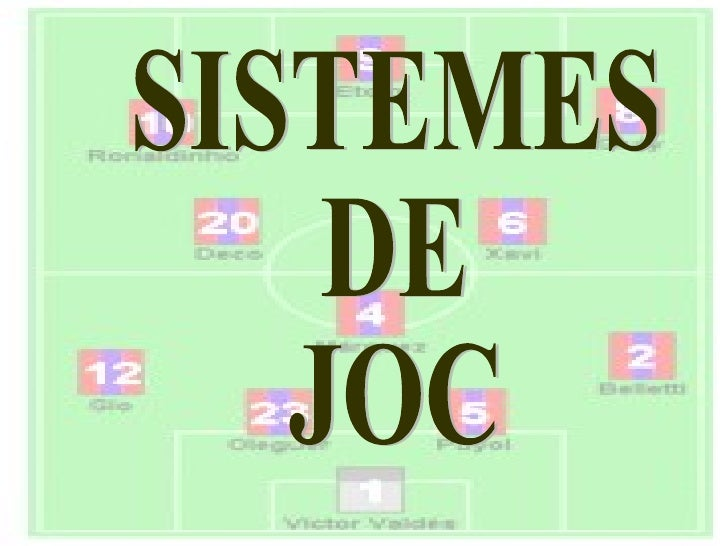 SISTEMES  DE JOC