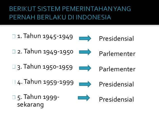 Kelas 8 BAB Sistem pemerintahan indonesia