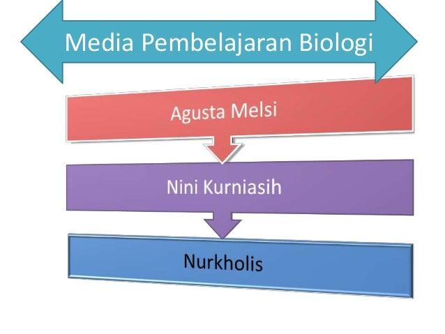 Media Pembelajaran Biologi