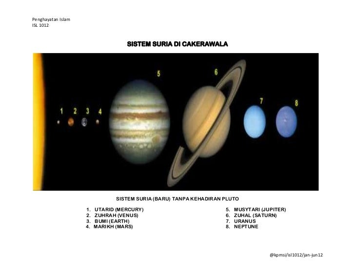 Sistem suria (Al-Quran dan Astronomi)