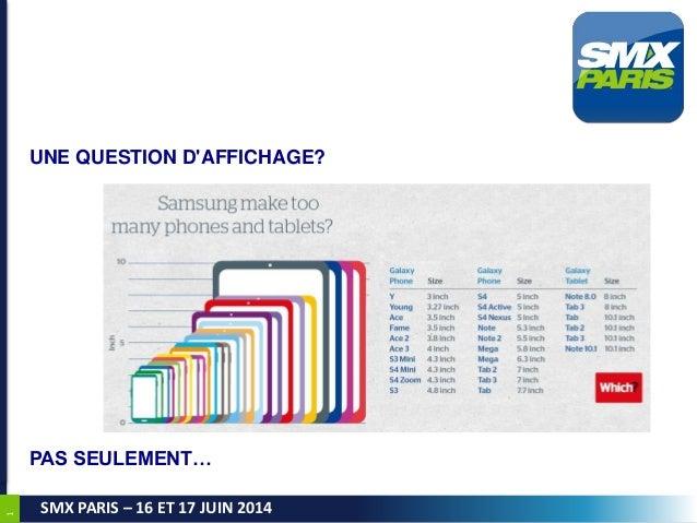 1 SMX PARIS – 16 ET 17 JUIN 2014 UNE QUESTION D'AFFICHAGE? PAS SEULEMENT…