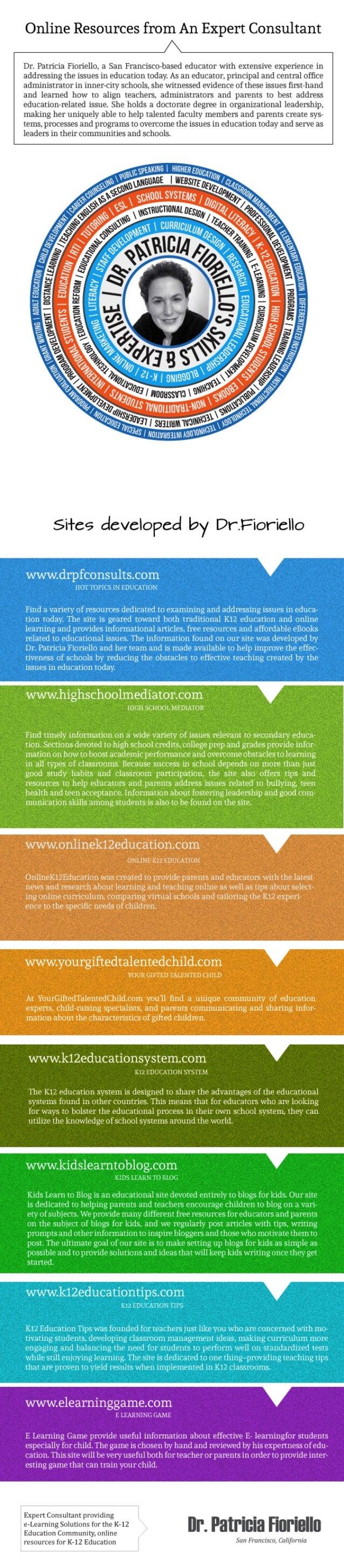 Dr. Patricia Fioriello's Websites