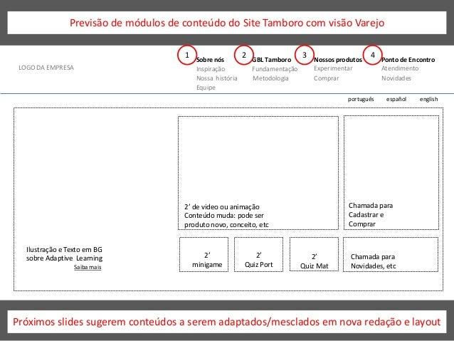 GBL Tamboro Novidades Fundamentação Sobre nós Nossa história 2' minigame 2' Quiz Port 2' Quiz Mat Chamada para Cadastrar e...