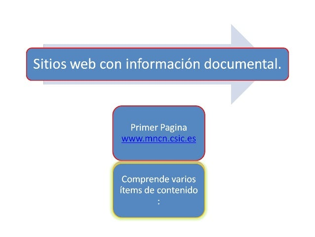 Sitios web con información documental