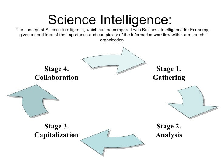 Science Intelligence:   The concept of  Science Intelligence, which can be compared with Business Intelligence for Economy...