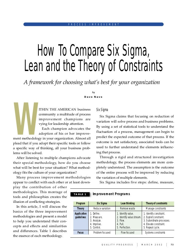 P R O C E S S   I M P R O V E M E N T           How To Compare Six Sigma,        Lean and the Theory of Constraints       ...