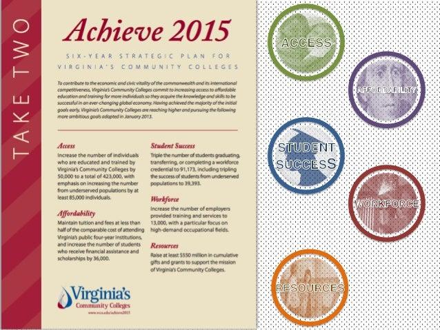 VCCS Six Year Plan Presentation