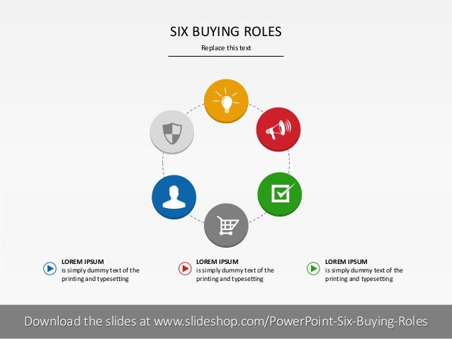 Six Buying Roles