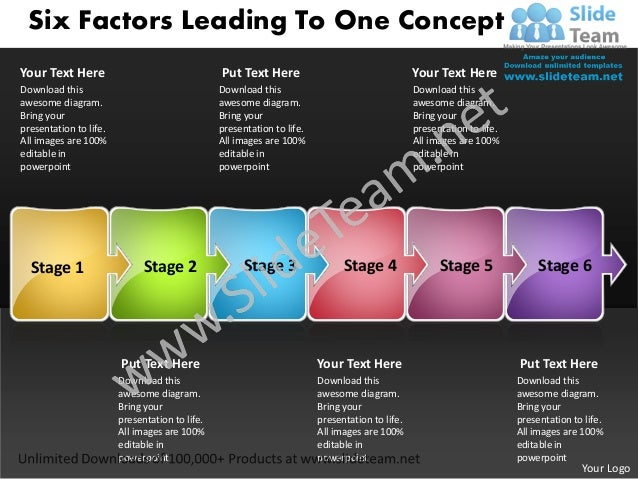 Six Factors Leading To One ConceptYour Text Here                                  Put Text Here                           ...