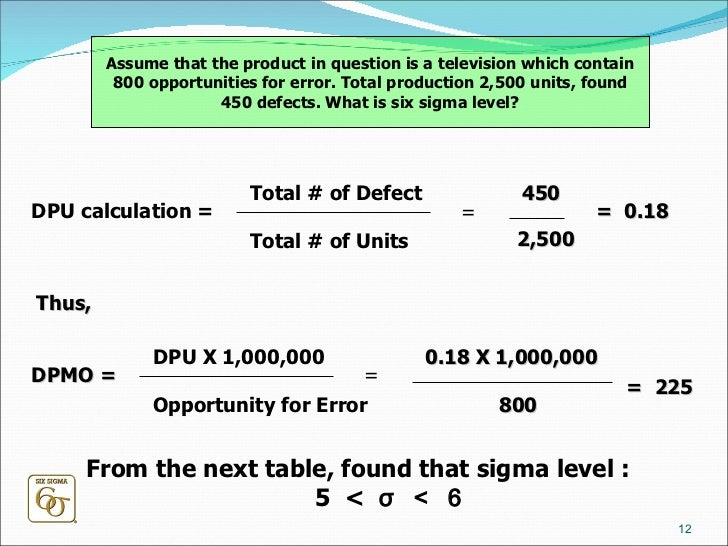 Six sigma for beginner for Table 6 sigma